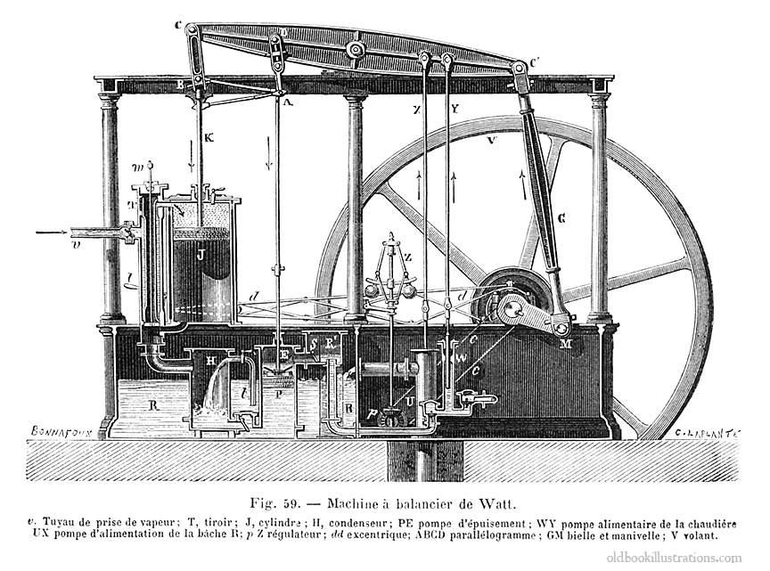 watt-steam-engine-864